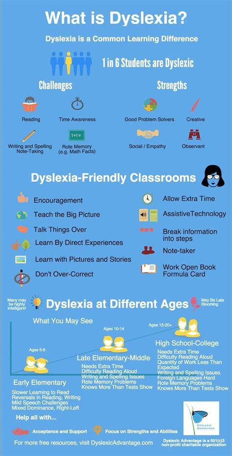 dyslexia adult screening test jpg 736x1446