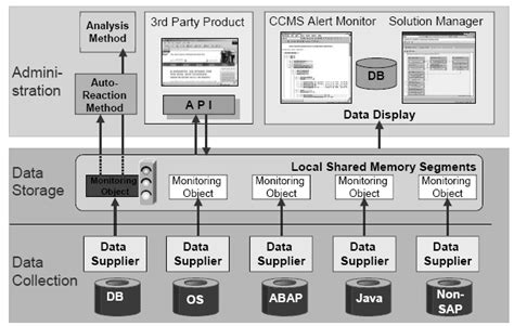 Sap crm functional implementation case study png 647x412