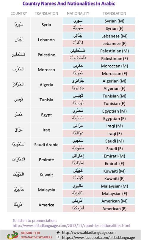 Ali in arabic, name ali arabic script, how to write ali in png 720x1228